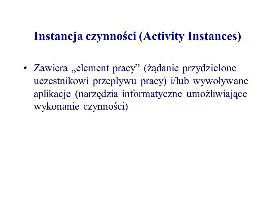 Instancja czynności (Activity Instances)