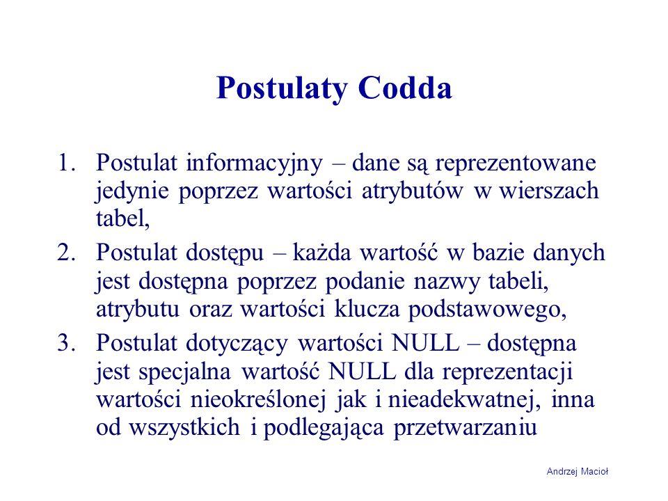 Postulaty Codda Postulat informacyjny – dane są reprezentowane jedynie poprzez wartości atrybutów w wierszach tabel,