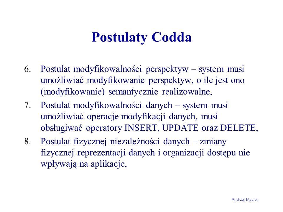 Postulaty Codda