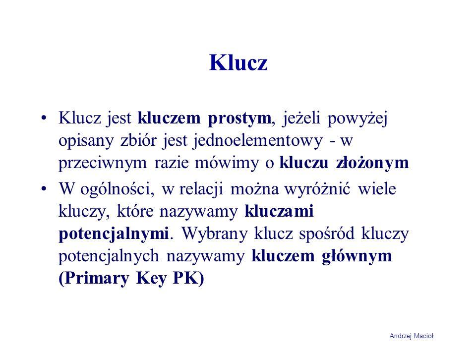 KluczKlucz jest kluczem prostym, jeżeli powyżej opisany zbiór jest jednoelementowy - w przeciwnym razie mówimy o kluczu złożonym.