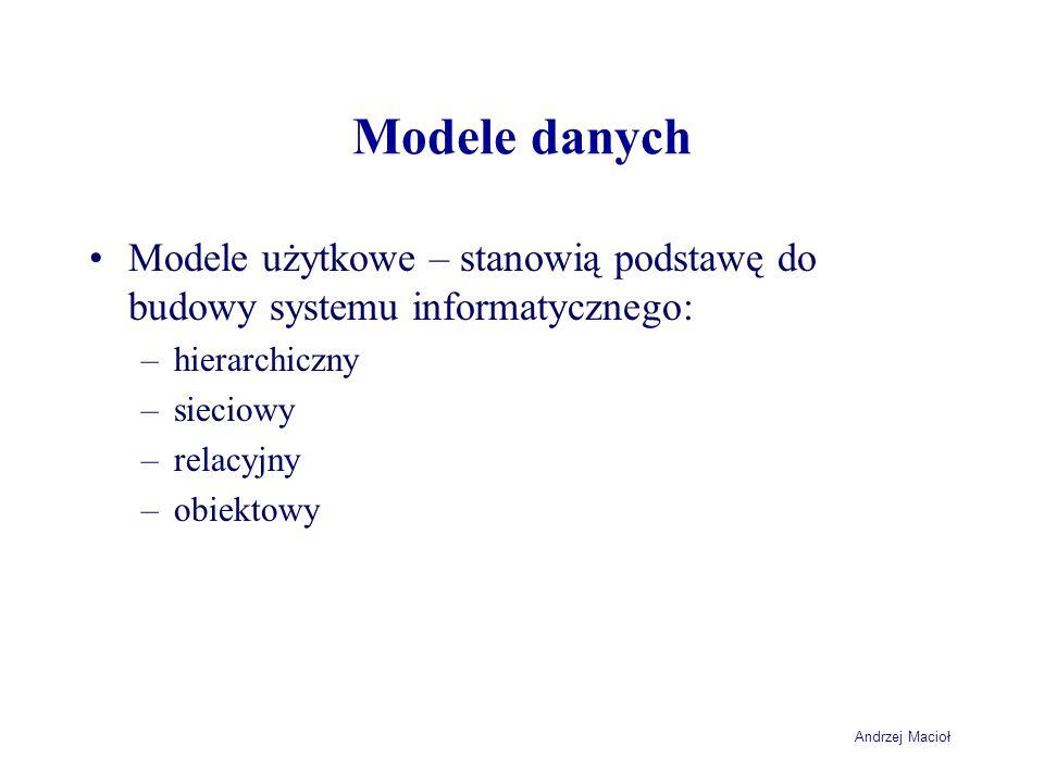Modele danych Modele użytkowe – stanowią podstawę do budowy systemu informatycznego: hierarchiczny.
