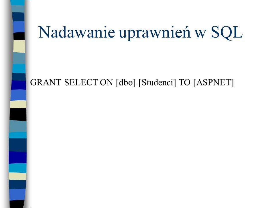 Nadawanie uprawnień w SQL