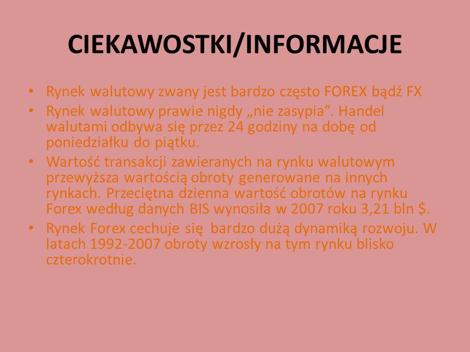 CIEKAWOSTKI/INFORMACJE