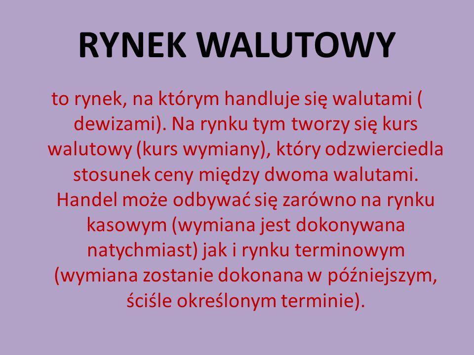 RYNEK WALUTOWY