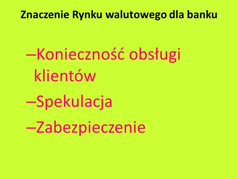Znaczenie Rynku walutowego dla banku