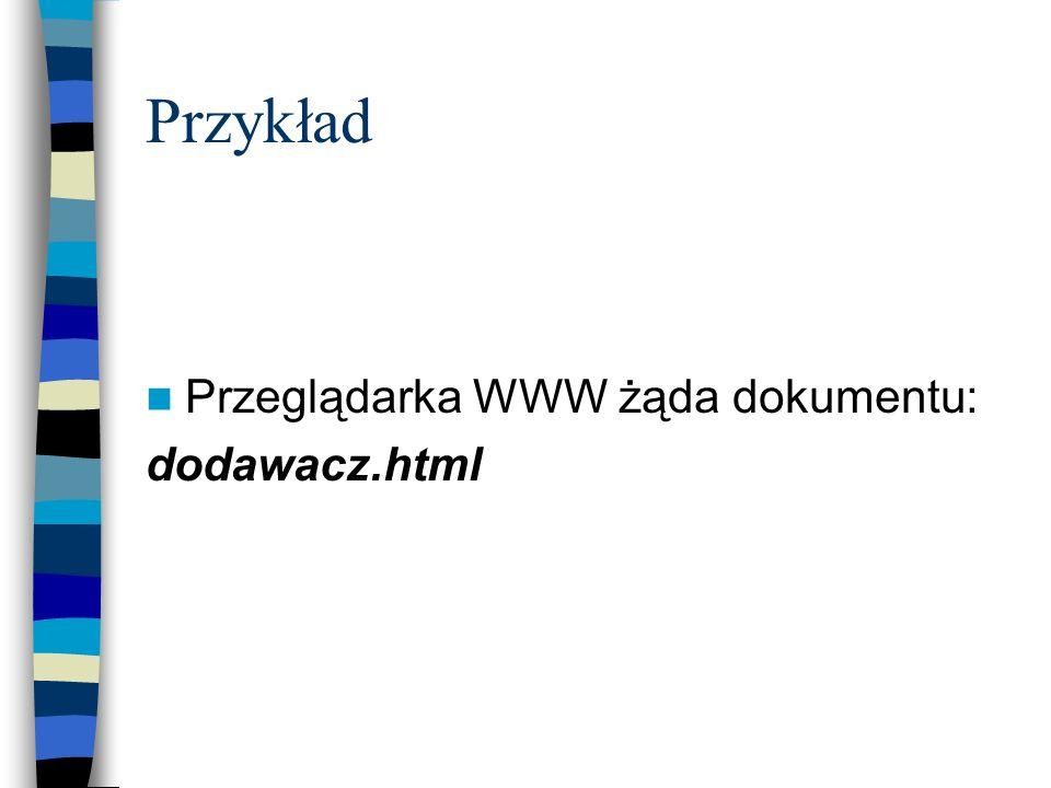 Przykład Przeglądarka WWW żąda dokumentu: dodawacz.html