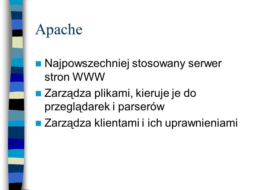 Apache Najpowszechniej stosowany serwer stron WWW