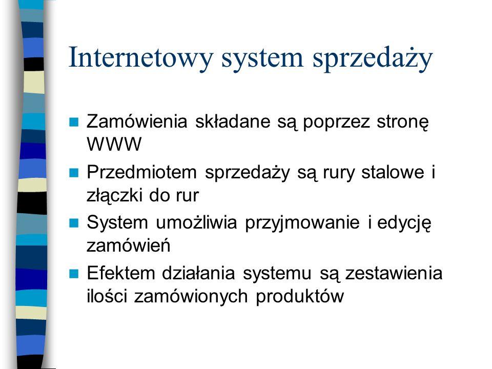 Internetowy system sprzedaży