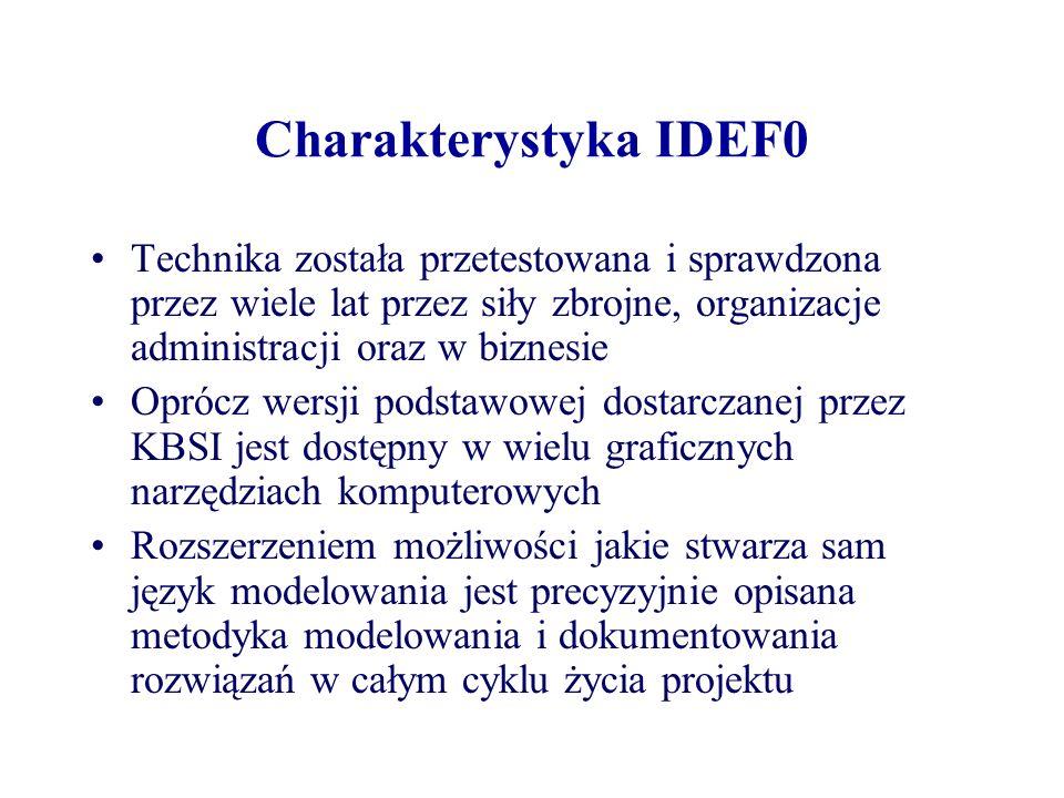 Charakterystyka IDEF0 Technika została przetestowana i sprawdzona przez wiele lat przez siły zbrojne, organizacje administracji oraz w biznesie.