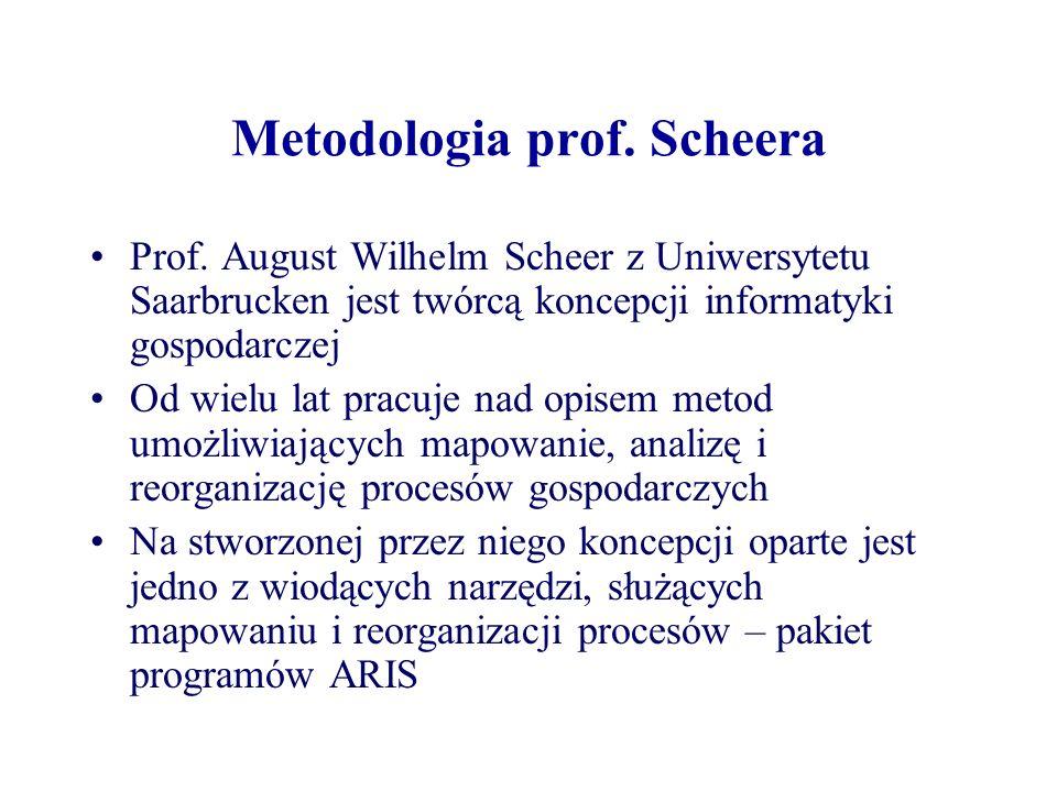 Metodologia prof. Scheera