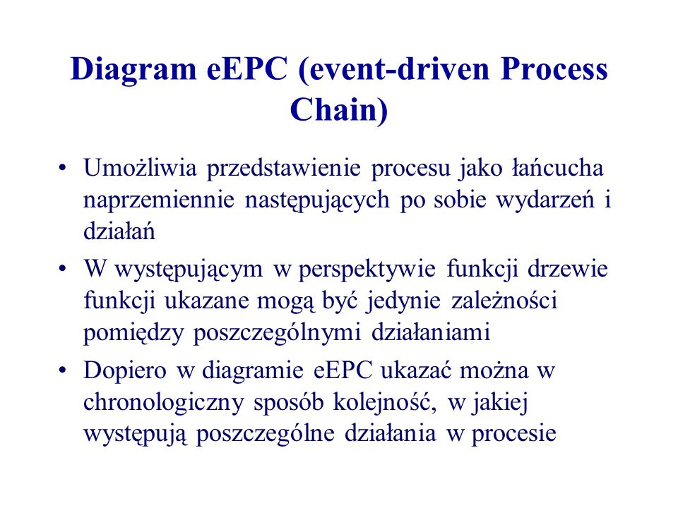 Diagram eEPC (event-driven Process Chain)