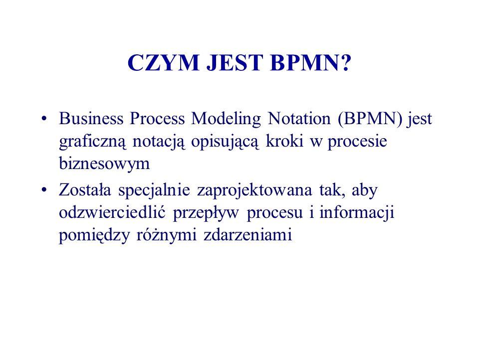 CZYM JEST BPMN Business Process Modeling Notation (BPMN) jest graficzną notacją opisującą kroki w procesie biznesowym.
