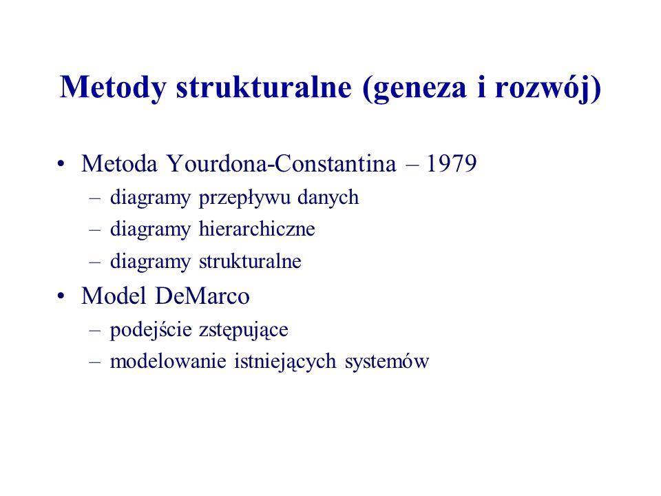 Metody strukturalne (geneza i rozwój)