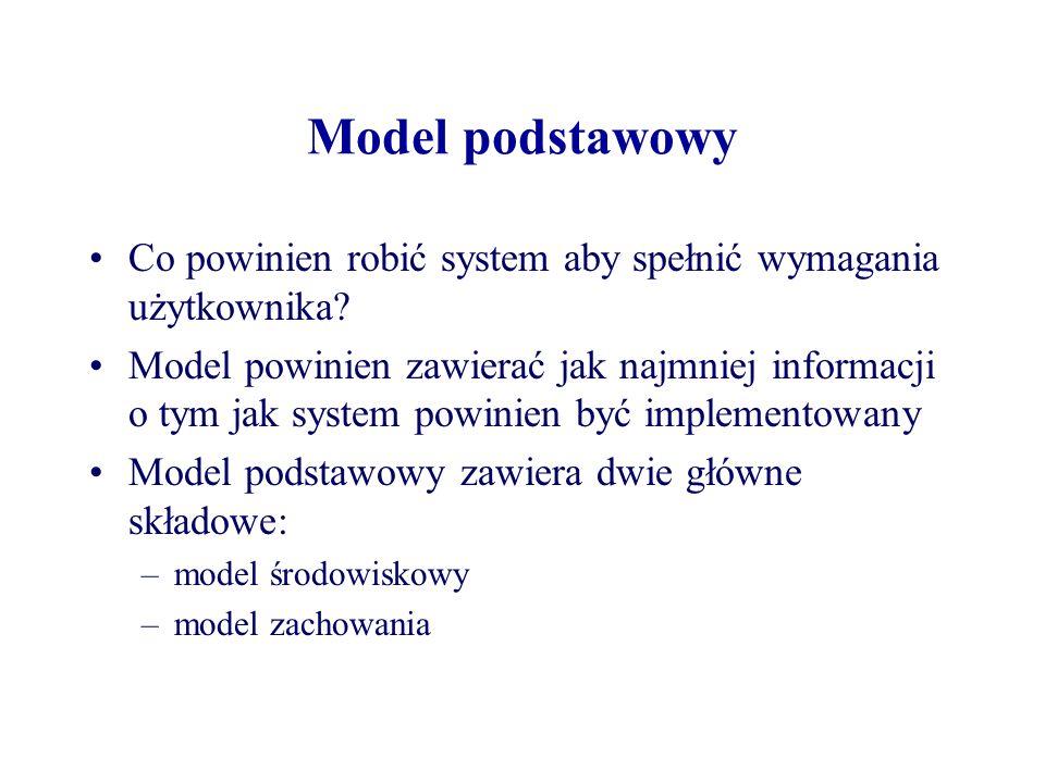 Model podstawowy Co powinien robić system aby spełnić wymagania użytkownika
