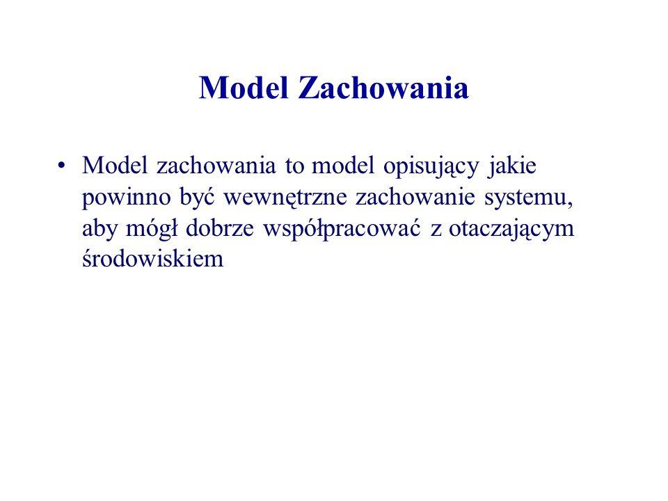 Model Zachowania