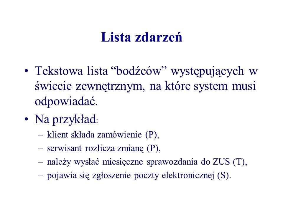 Lista zdarzeń Tekstowa lista bodźców występujących w świecie zewnętrznym, na które system musi odpowiadać.