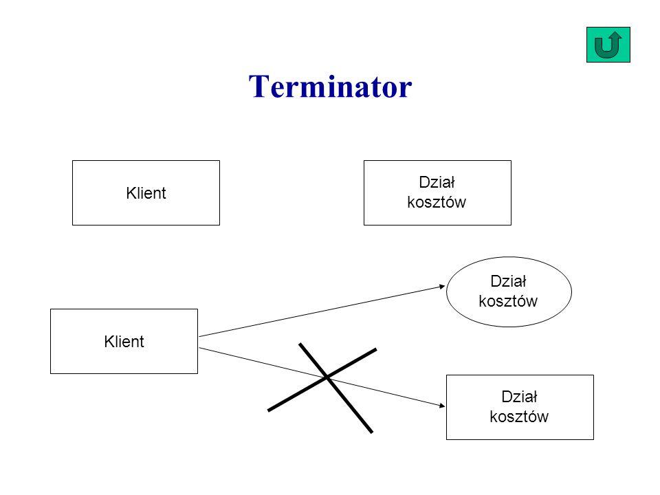 Terminator Dział kosztów Klient Dział kosztów Klient Dział kosztów