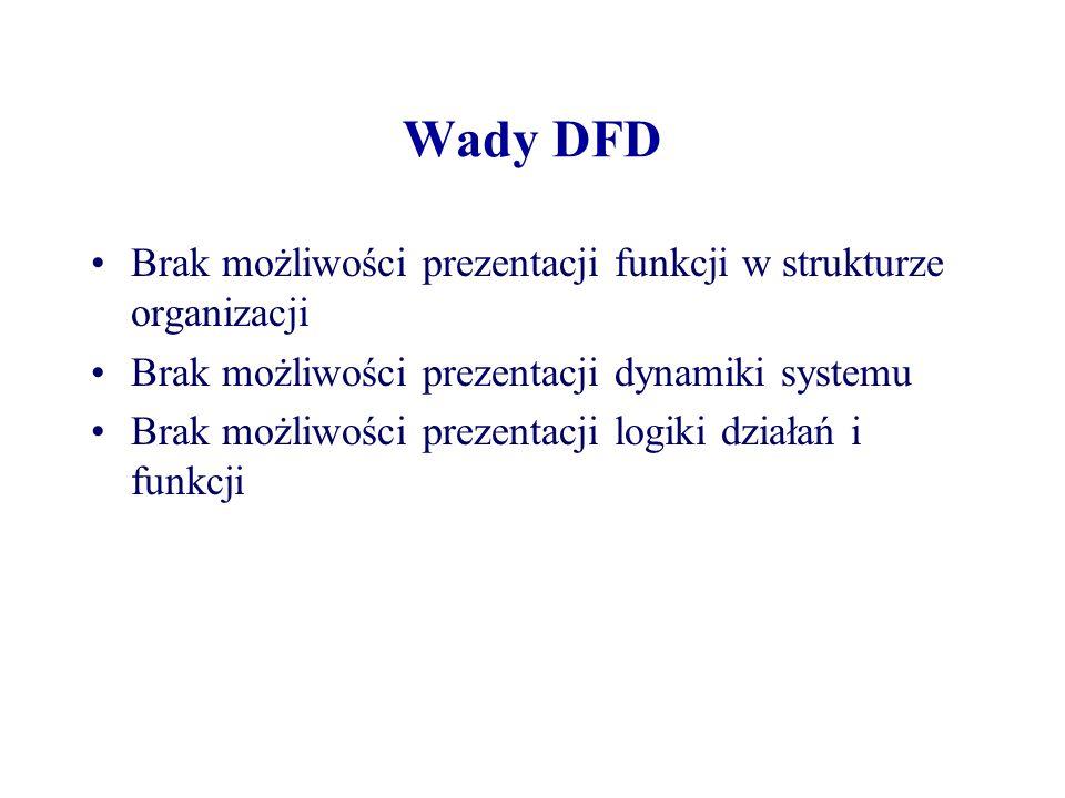 Wady DFD Brak możliwości prezentacji funkcji w strukturze organizacji