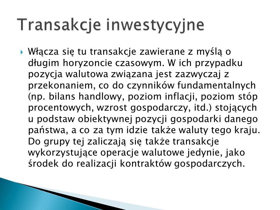 Transakcje inwestycyjne