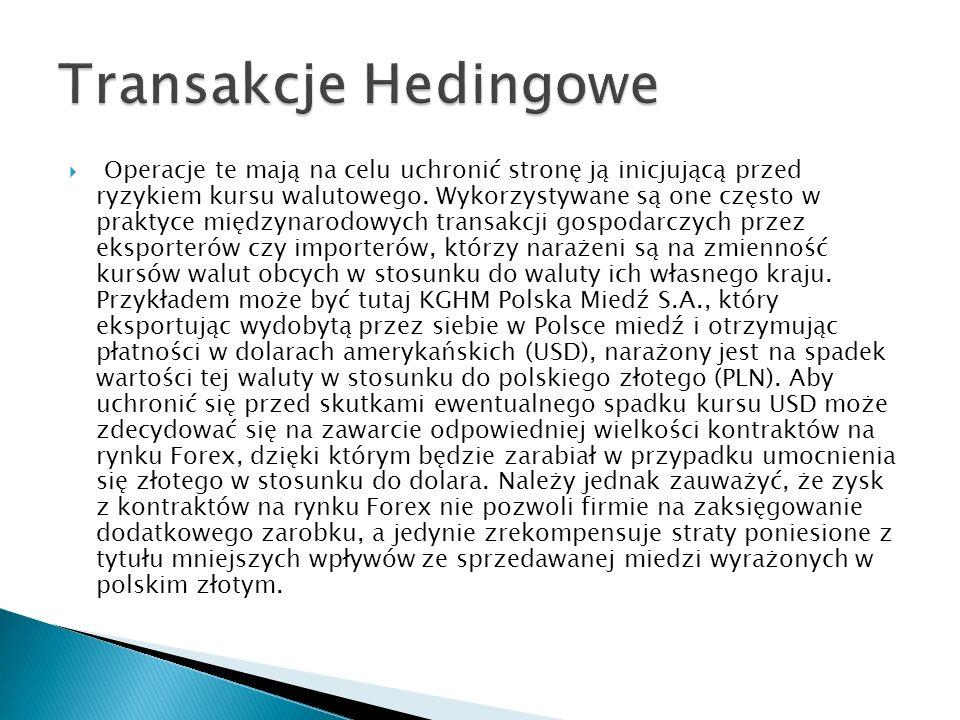 Transakcje Hedingowe