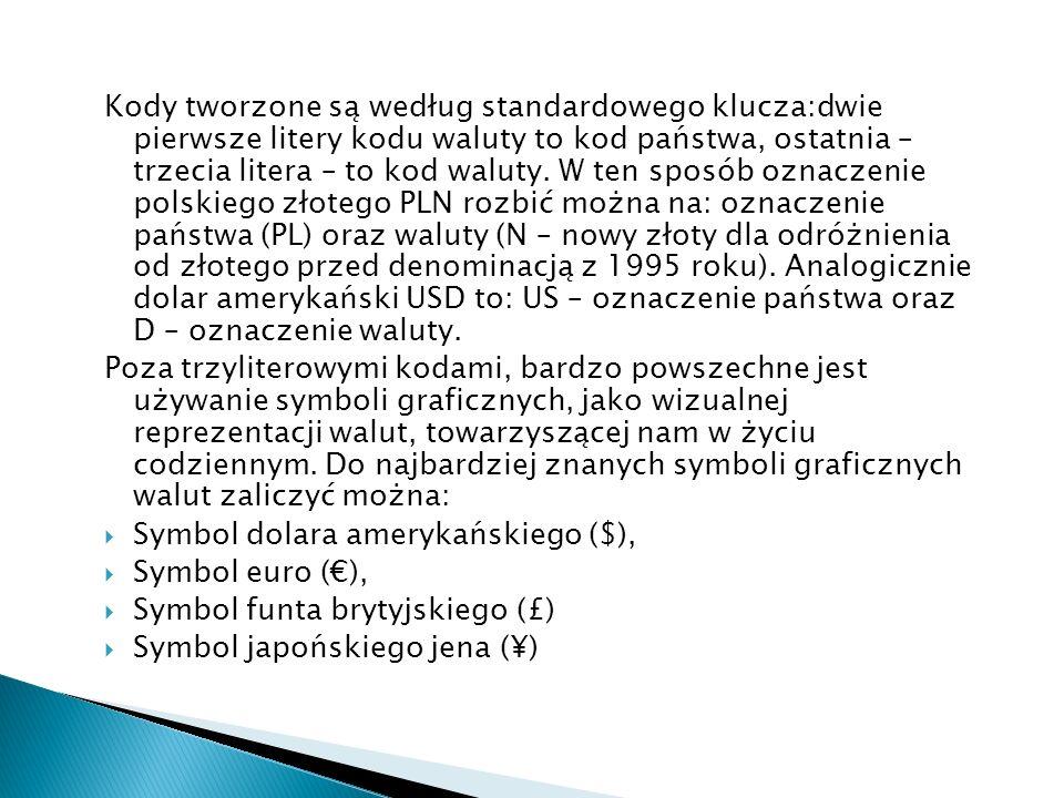 Kody tworzone są według standardowego klucza:dwie pierwsze litery kodu waluty to kod państwa, ostatnia – trzecia litera – to kod waluty. W ten sposób oznaczenie polskiego złotego PLN rozbić można na: oznaczenie państwa (PL) oraz waluty (N – nowy złoty dla odróżnienia od złotego przed denominacją z 1995 roku). Analogicznie dolar amerykański USD to: US – oznaczenie państwa oraz D – oznaczenie waluty.