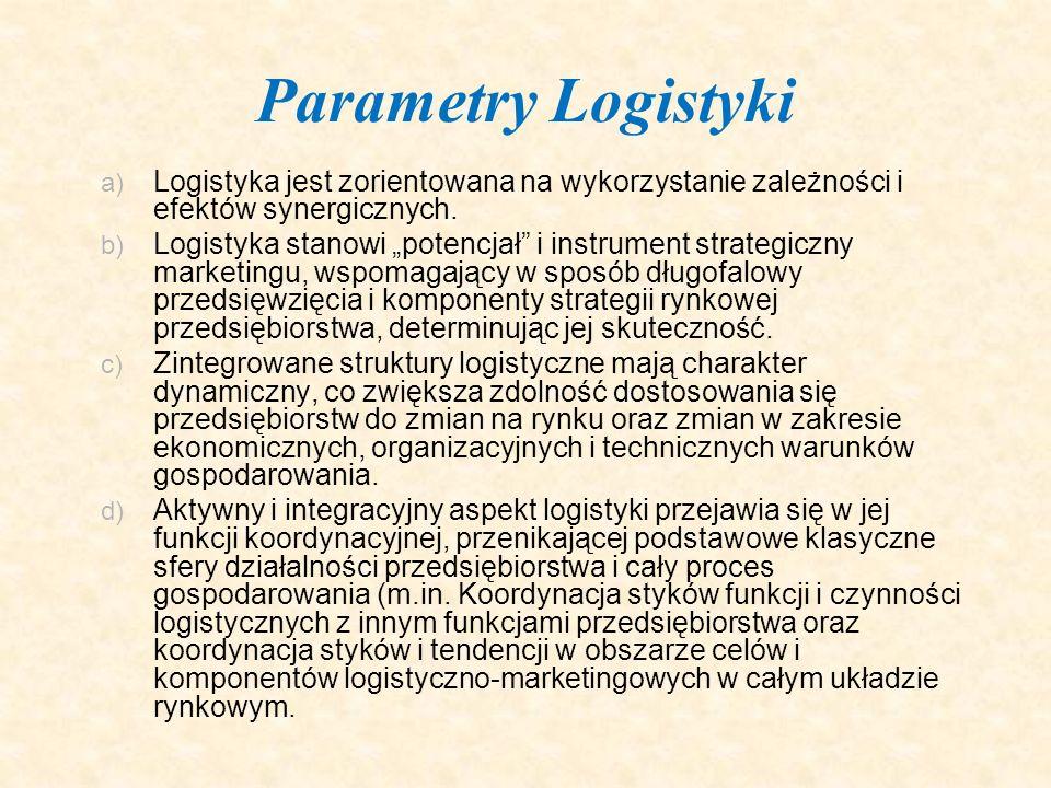 Parametry Logistyki Logistyka jest zorientowana na wykorzystanie zależności i efektów synergicznych.