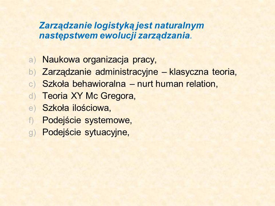 Zarządzanie logistyką jest naturalnym następstwem ewolucji zarządzania.