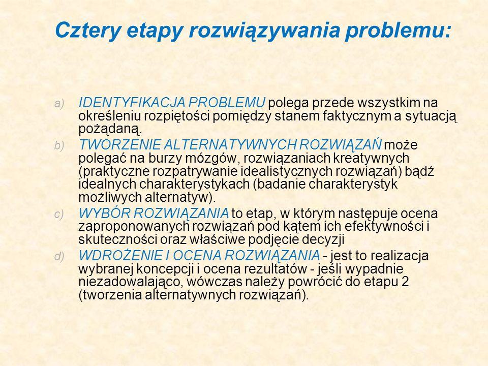 Cztery etapy rozwiązywania problemu: