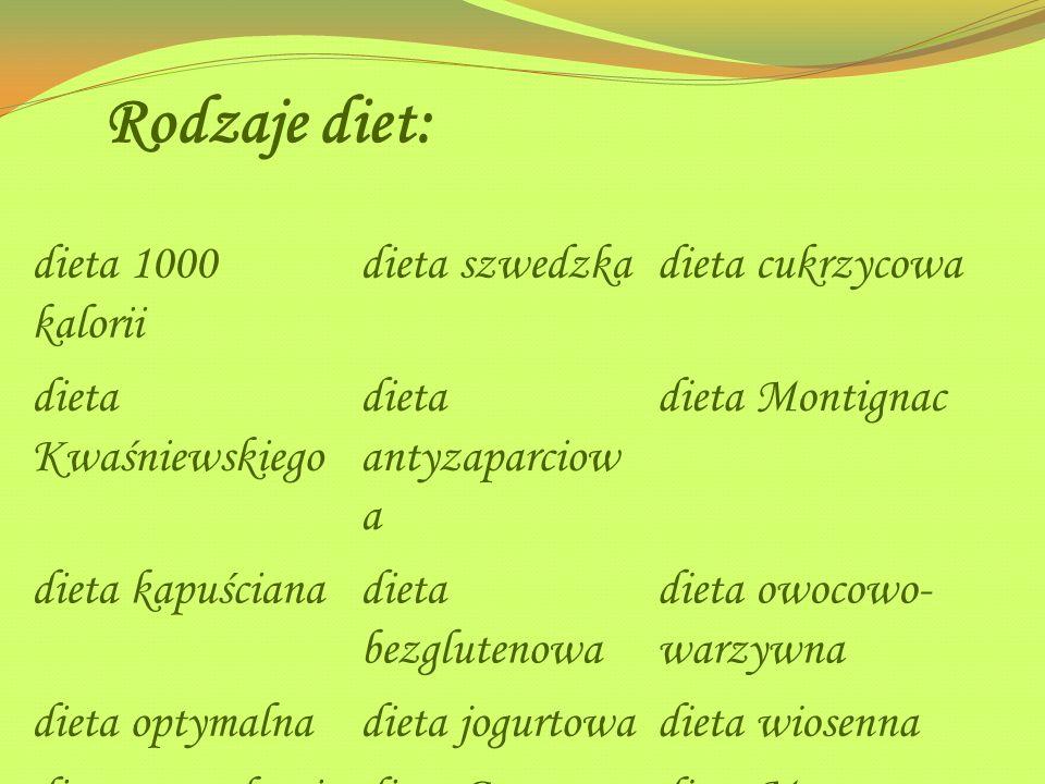 Rodzaje diet: dieta 1000 kalorii dieta szwedzka dieta cukrzycowa