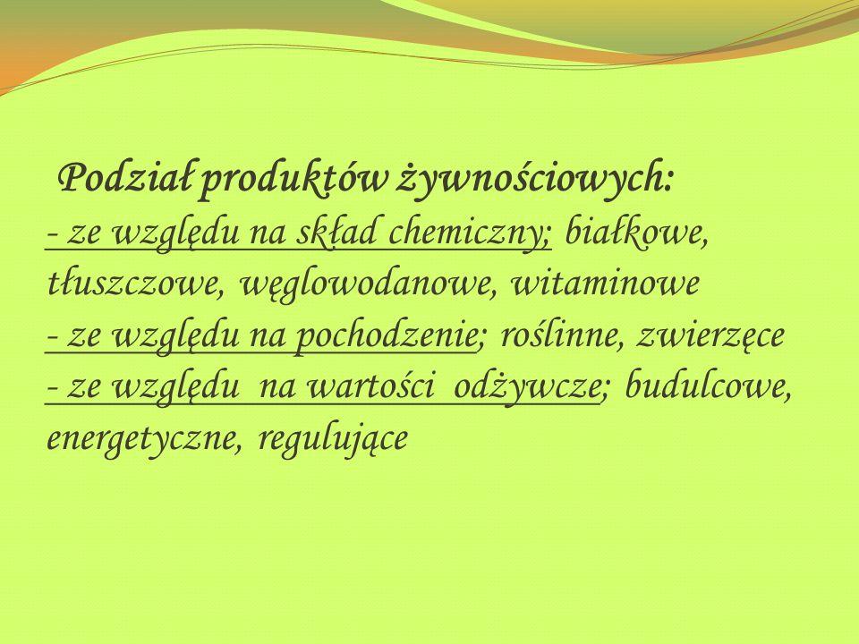 Podział produktów żywnościowych: - ze względu na skład chemiczny; białkowe, tłuszczowe, węglowodanowe, witaminowe - ze względu na pochodzenie; roślinne, zwierzęce - ze względu na wartości odżywcze; budulcowe, energetyczne, regulujące