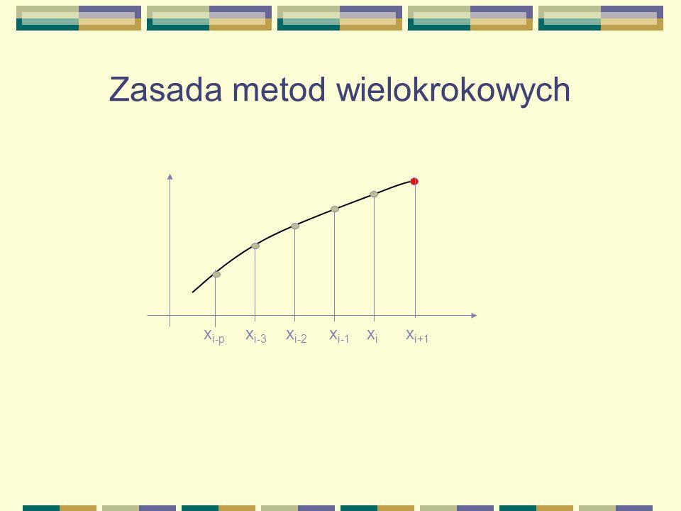 Zasada metod wielokrokowych