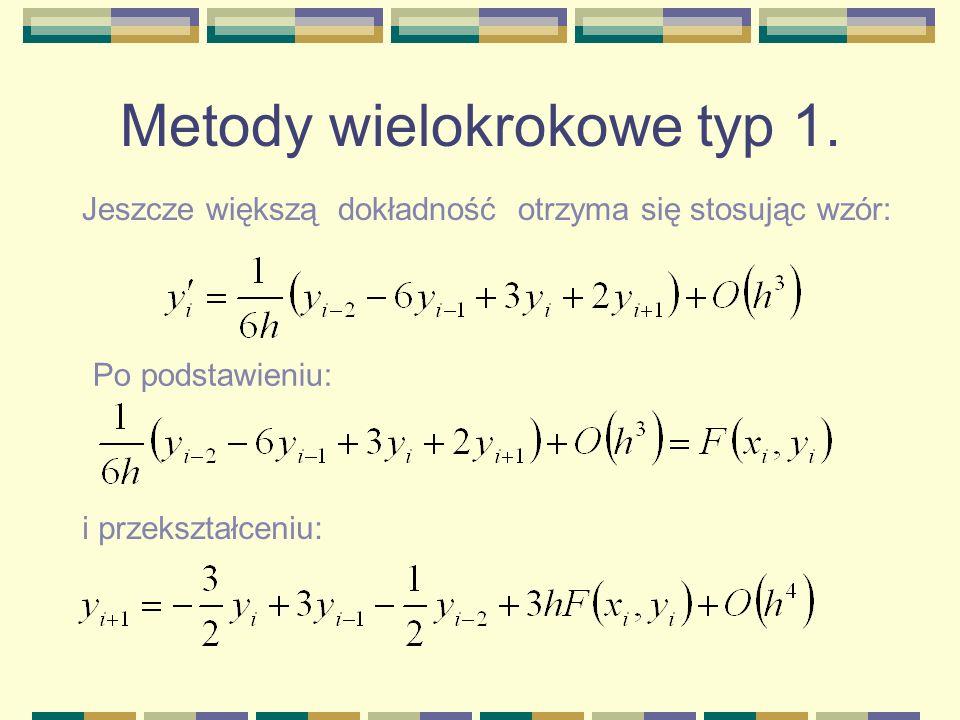 Metody wielokrokowe typ 1.