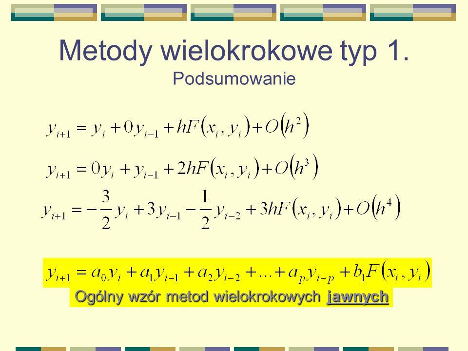 Metody wielokrokowe typ 1. Podsumowanie