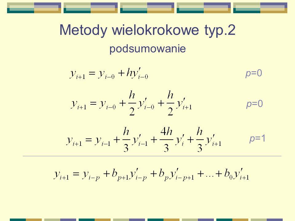 Metody wielokrokowe typ.2 podsumowanie