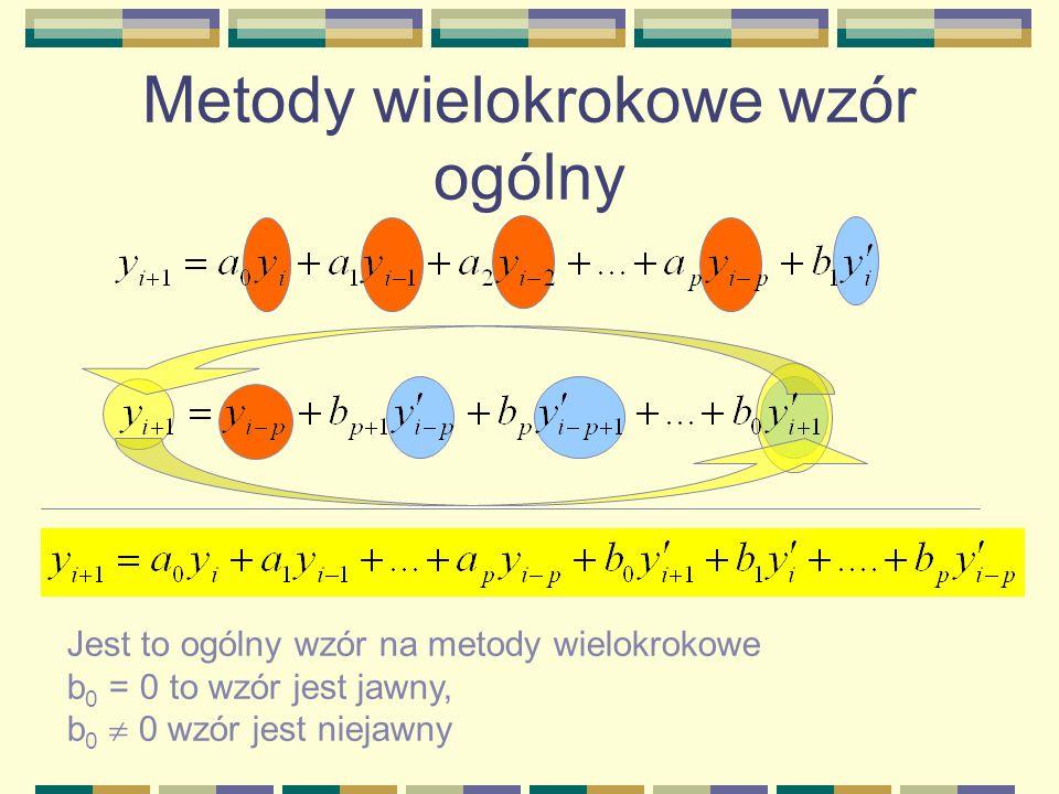 Metody wielokrokowe wzór ogólny