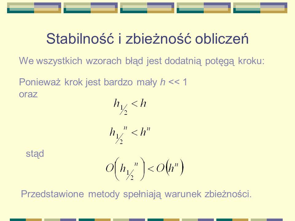 Stabilność i zbieżność obliczeń
