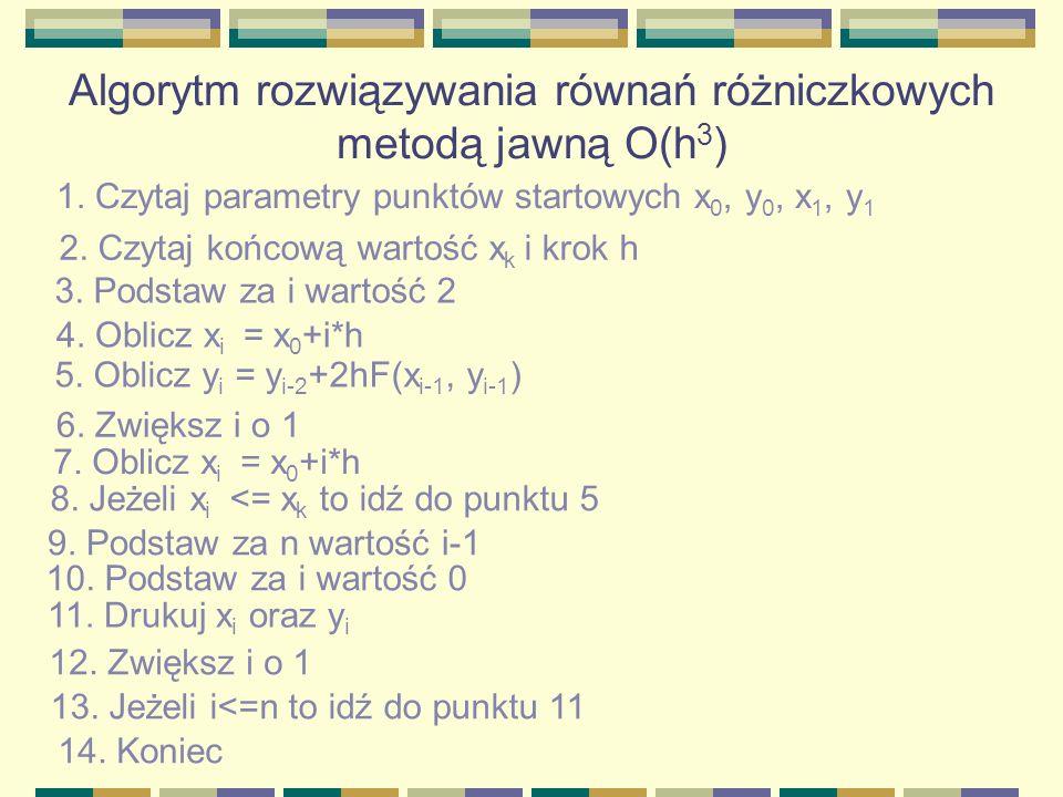 Algorytm rozwiązywania równań różniczkowych metodą jawną O(h3)