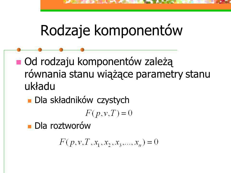 Rodzaje komponentów Od rodzaju komponentów zależą równania stanu wiążące parametry stanu układu. Dla składników czystych.