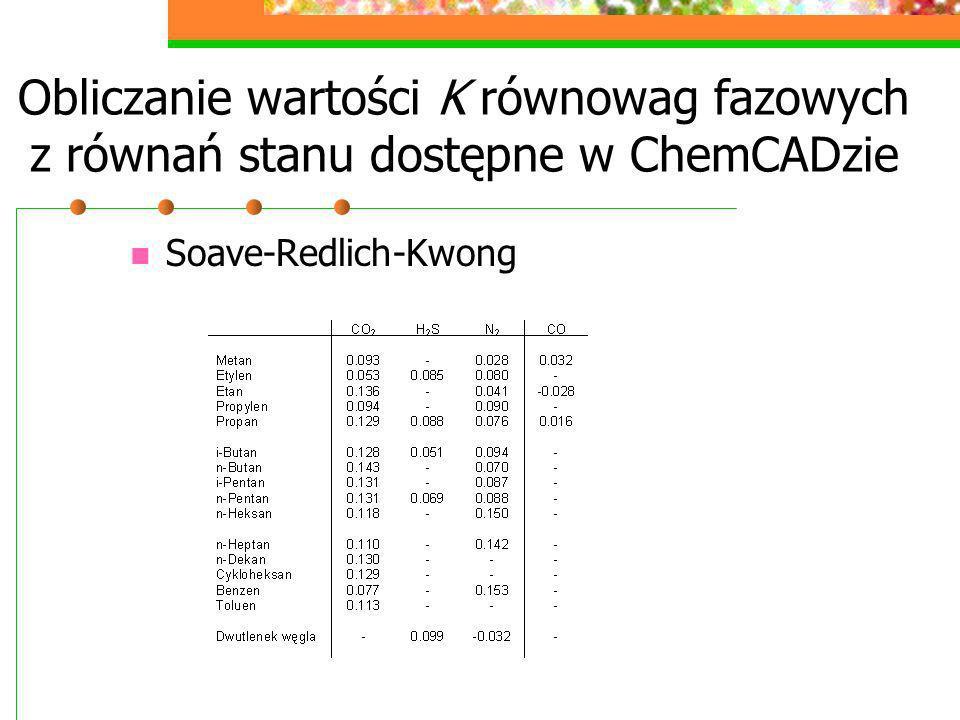 Obliczanie wartości K równowag fazowych z równań stanu dostępne w ChemCADzie