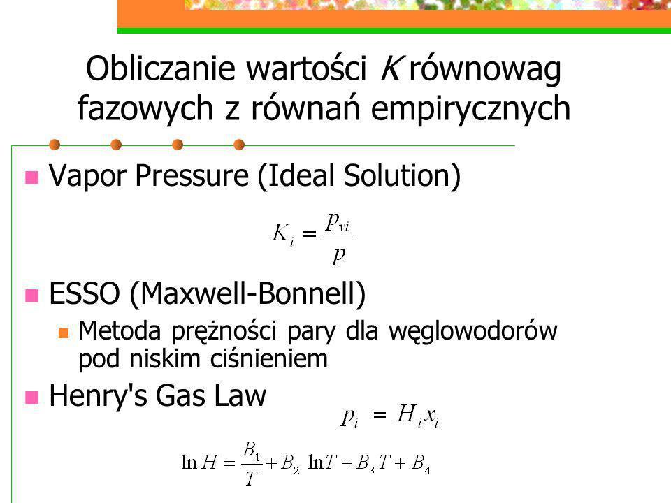 Obliczanie wartości K równowag fazowych z równań empirycznych