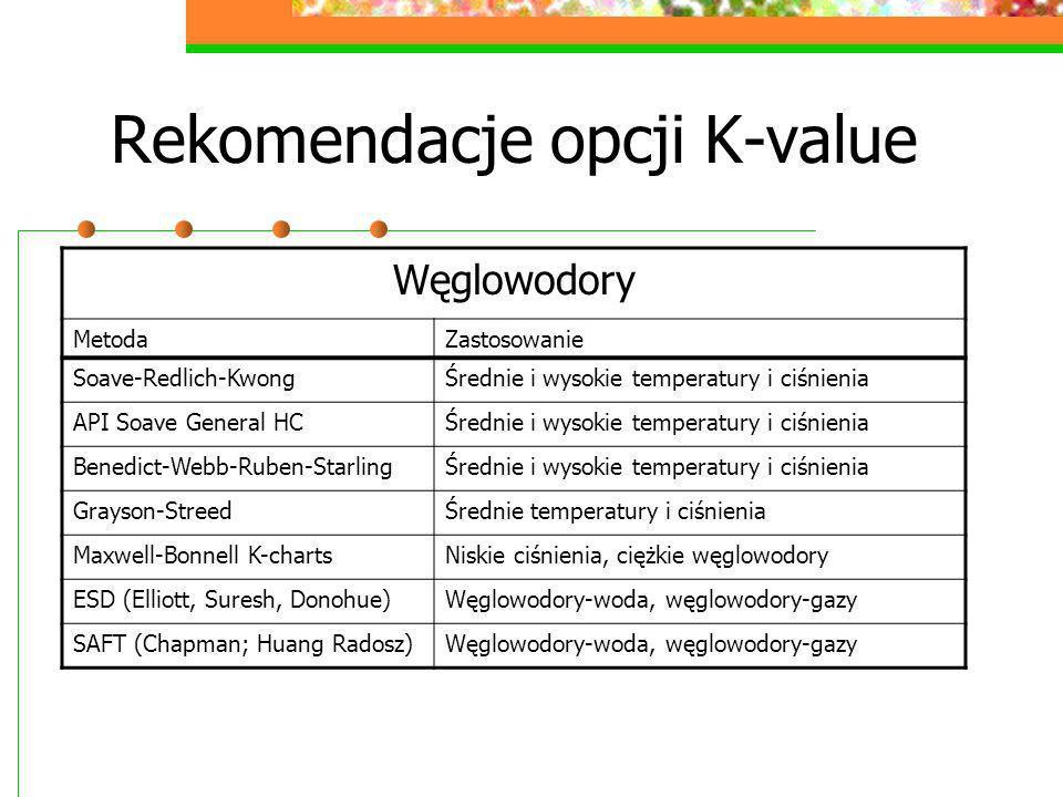 Rekomendacje opcji K-value