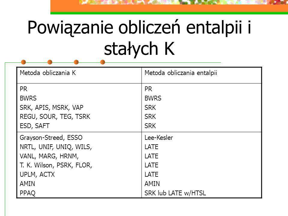 Powiązanie obliczeń entalpii i stałych K