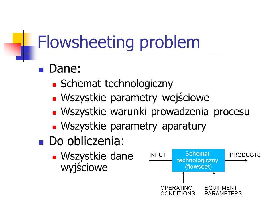 Schemat technologiczny (flowseet)