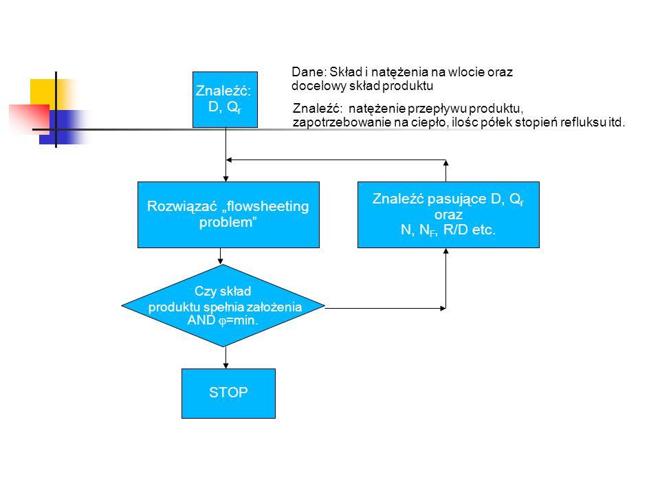 """Rozwiązać """"flowsheeting problem Znaleźć pasujące D, Qr oraz"""