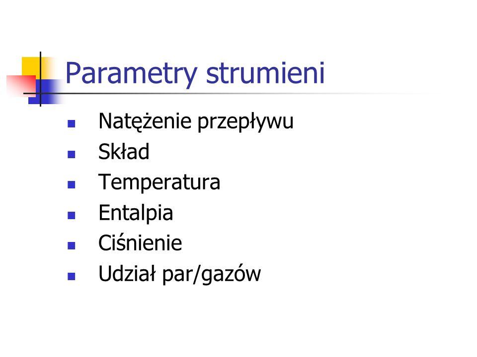Parametry strumieni Natężenie przepływu Skład Temperatura Entalpia