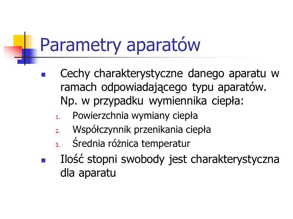 Parametry aparatów Cechy charakterystyczne danego aparatu w ramach odpowiadającego typu aparatów. Np. w przypadku wymiennika ciepła: