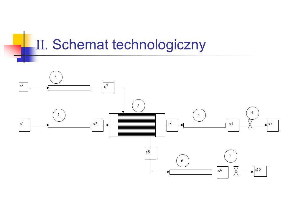 II. Schemat technologiczny