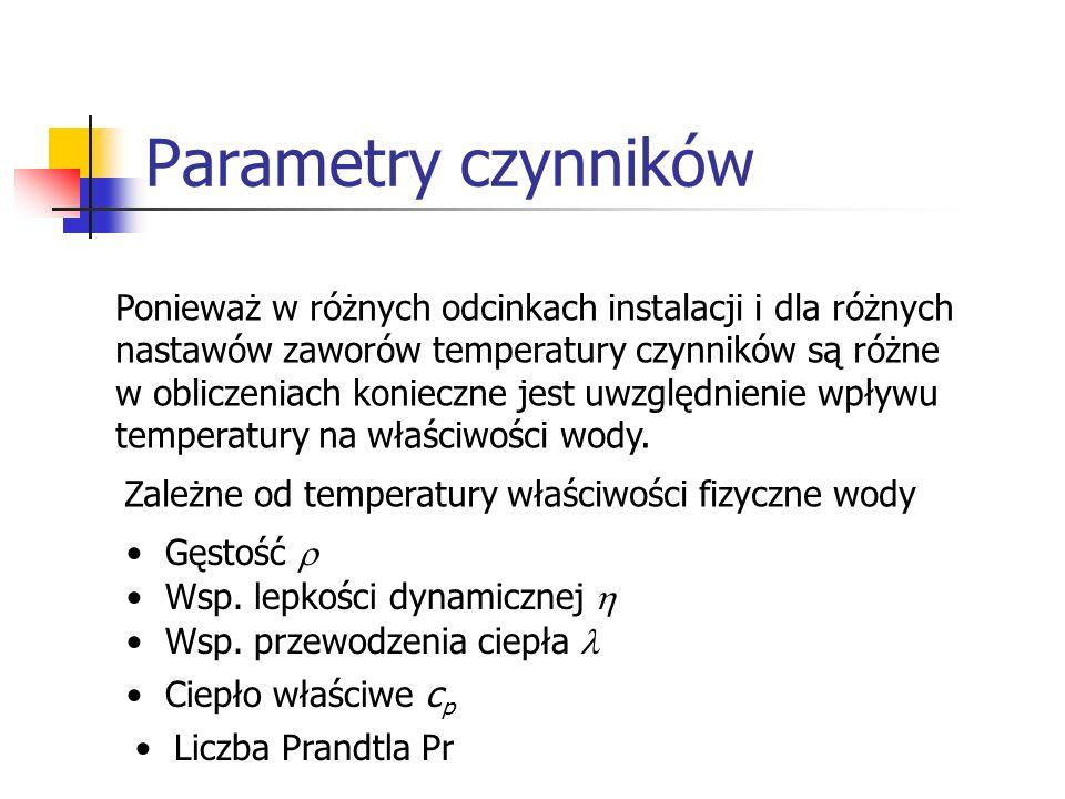 Parametry czynników