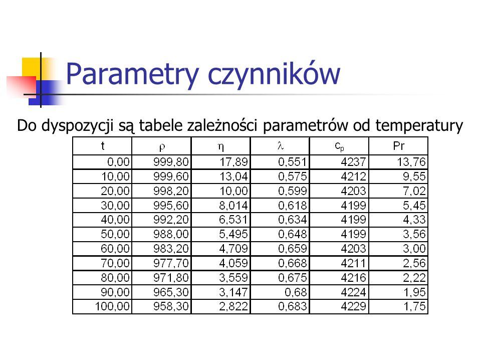 Parametry czynników Do dyspozycji są tabele zależności parametrów od temperatury