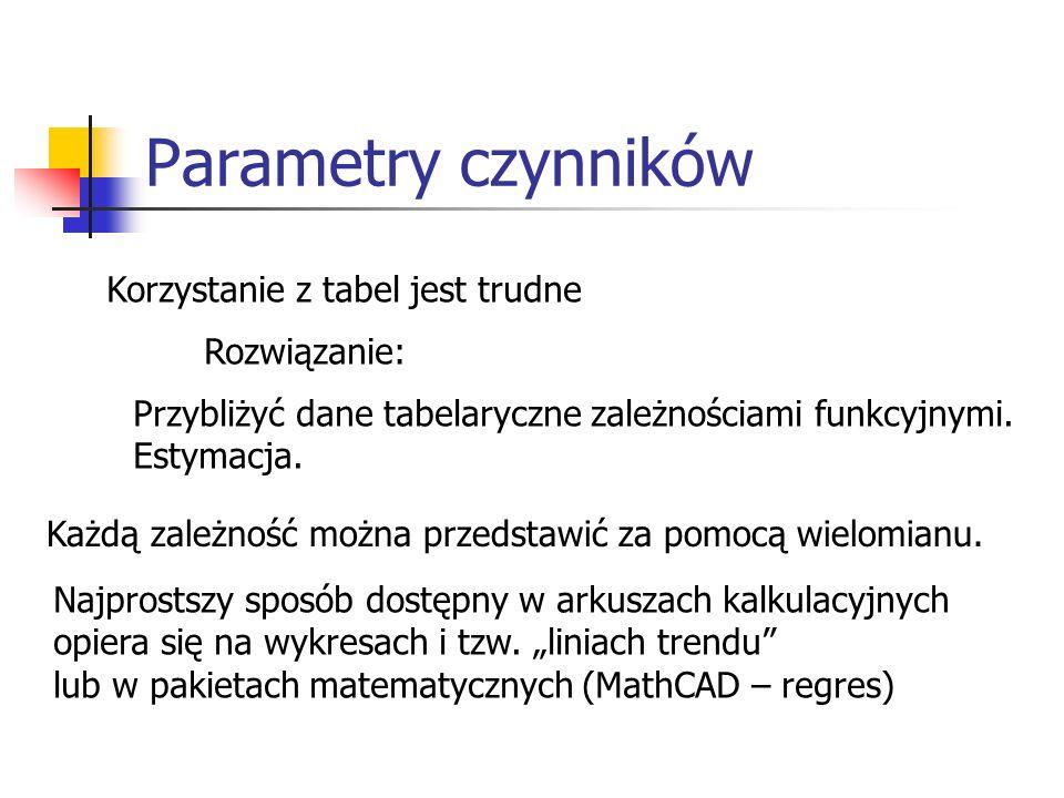 Parametry czynników Korzystanie z tabel jest trudne Rozwiązanie: